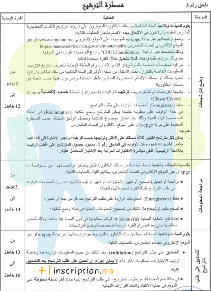 Inscription CPGE 2020-2021